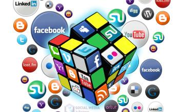 Qual'è il migliore social network per gli e-commerce?