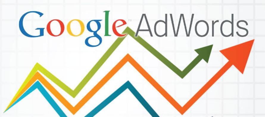 Come testare un annuncio AdWords rapidamente