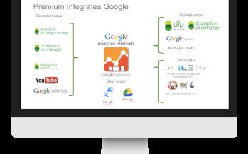 Google Analytics Premium. Cosa offre più della versione base